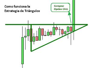 Estrategia-de-triángulos