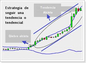 estrategia_seguir_tendencia