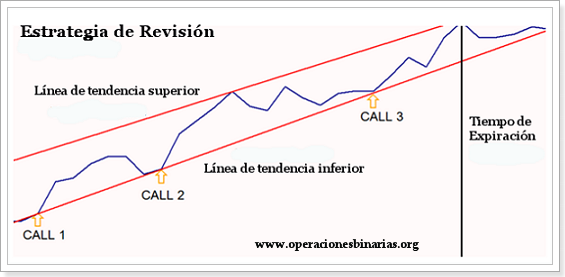 estrategia_revision_ob