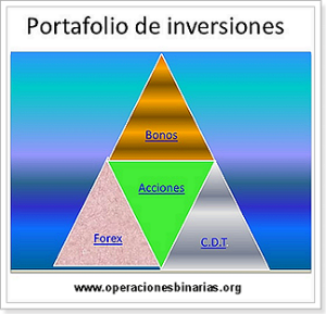 portafolio-de-inversiones