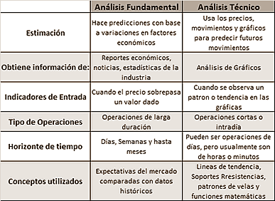 analisis-fundamental