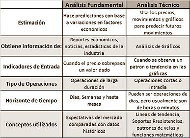 analisis-fundamental