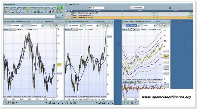 ejemplo_estrategia_triple_pantalla
