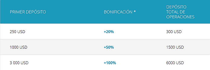 bonos raceoption