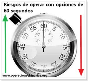 Opciones binarias de 300 segundos