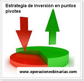 estrategia inversion en puntos pivotes