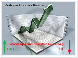 Corredores de opciones binarias no regulados